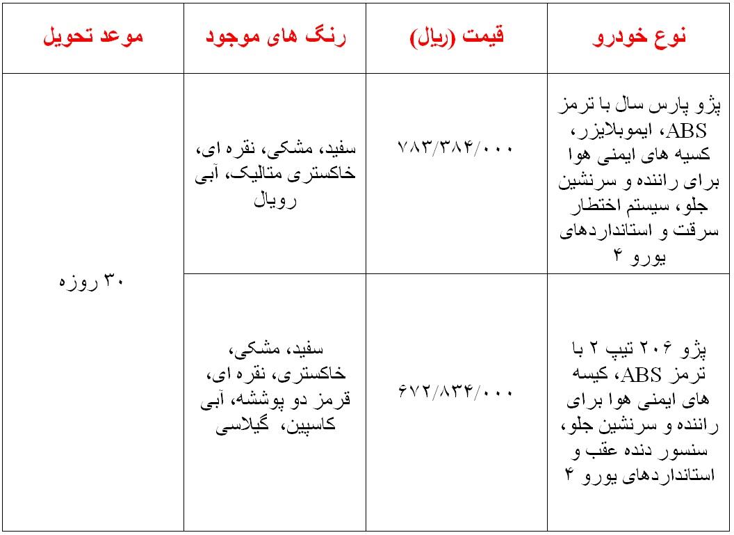 شرایط فروش ایران خودرو 98